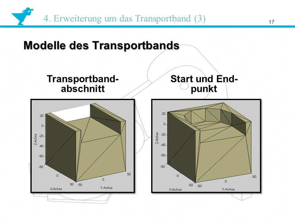Modelle des Transportbands