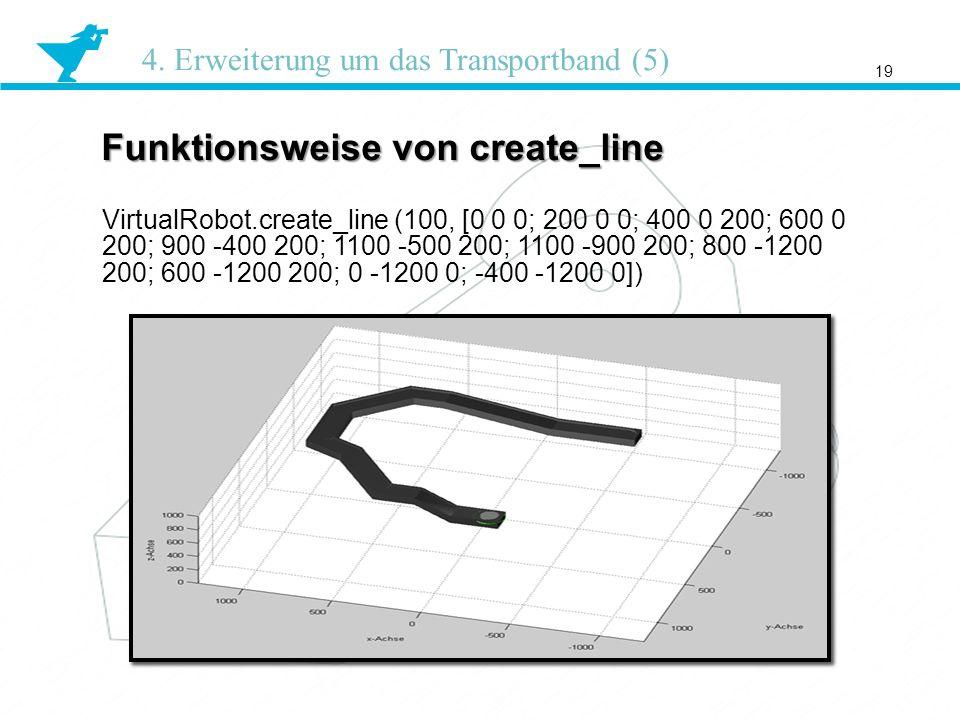 Funktionsweise von create_line