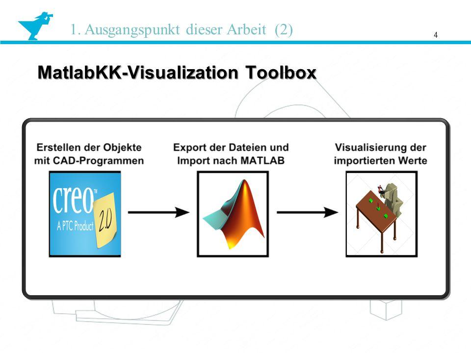 MatlabKK-Visualization Toolbox