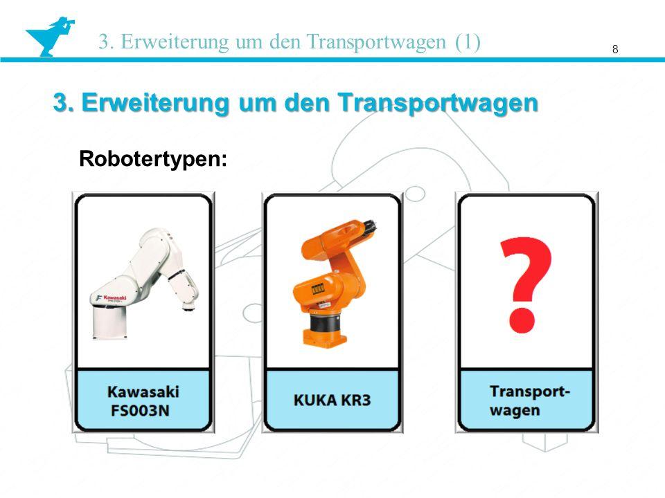3. Erweiterung um den Transportwagen