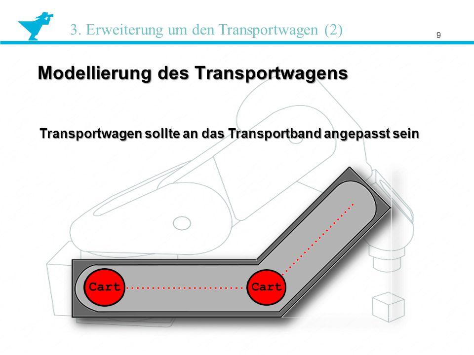 Modellierung des Transportwagens