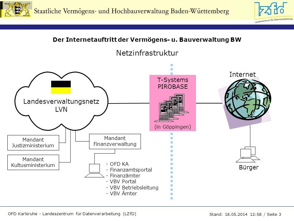 Netzinfrastruktur Internet Landesverwaltungsnetz LVN
