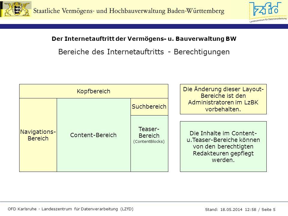 Bereiche des Internetauftritts - Berechtigungen