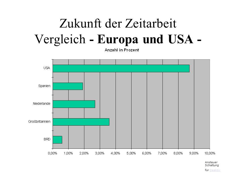 Zukunft der Zeitarbeit Vergleich - Europa und USA -