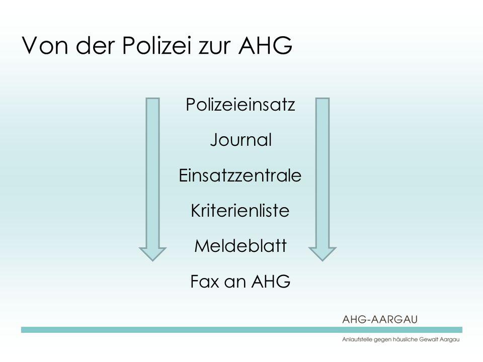 Von der Polizei zur AHG Polizeieinsatz Journal Einsatzzentrale