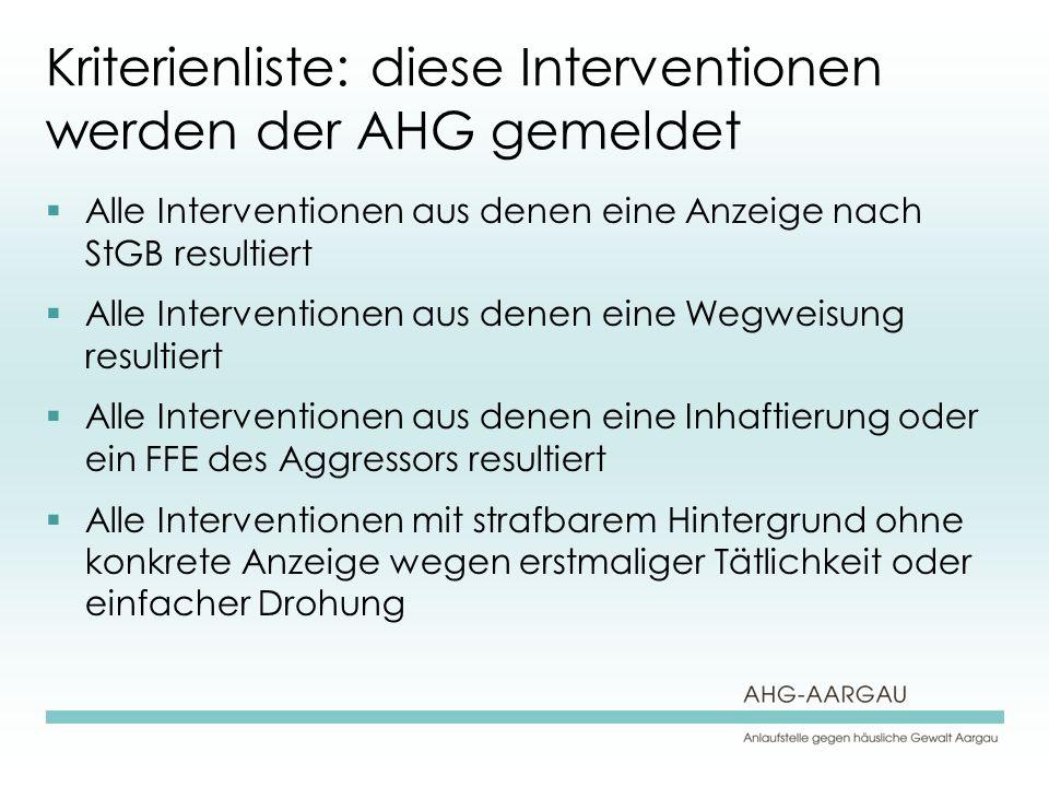 Kriterienliste: diese Interventionen werden der AHG gemeldet