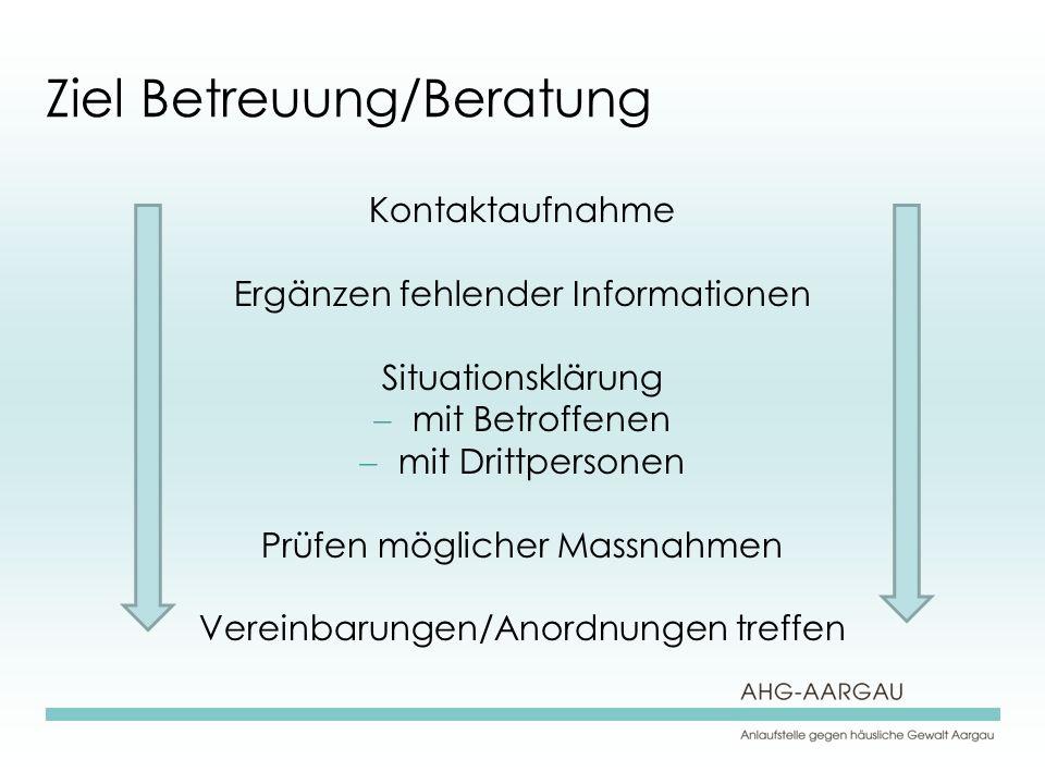 Ziel Betreuung/Beratung