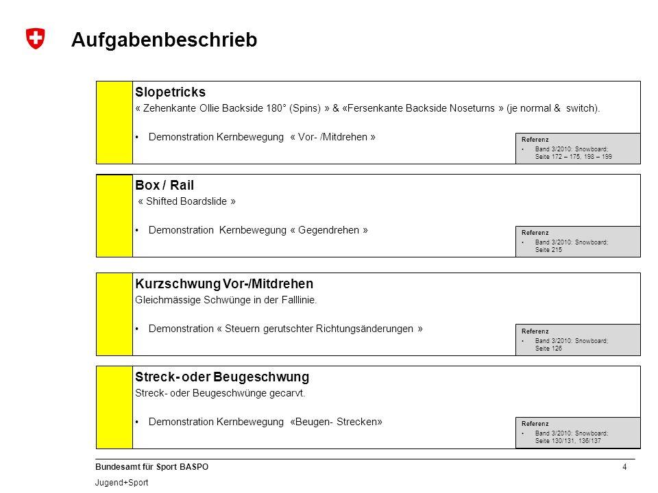 Aufgabenbeschrieb Slopetricks Box / Rail Kurzschwung Vor-/Mitdrehen