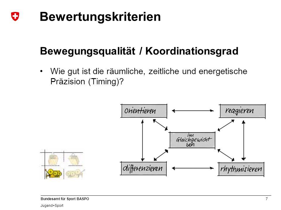 Bewertungskriterien Bewegungsqualität / Koordinationsgrad