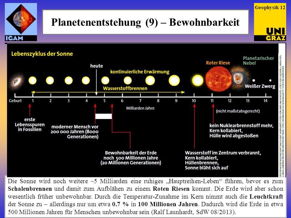 Planetenentstehung (9) – Bewohnbarkeit