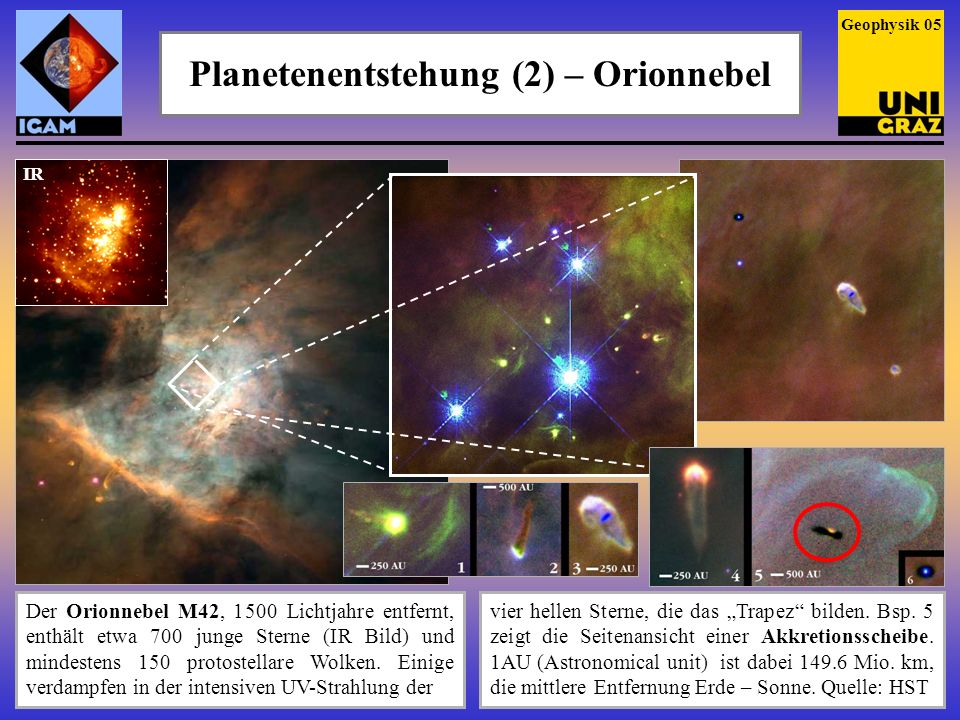 Planetenentstehung (2) – Orionnebel