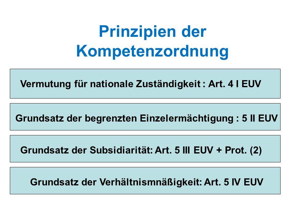 Prinzipien der Kompetenzordnung