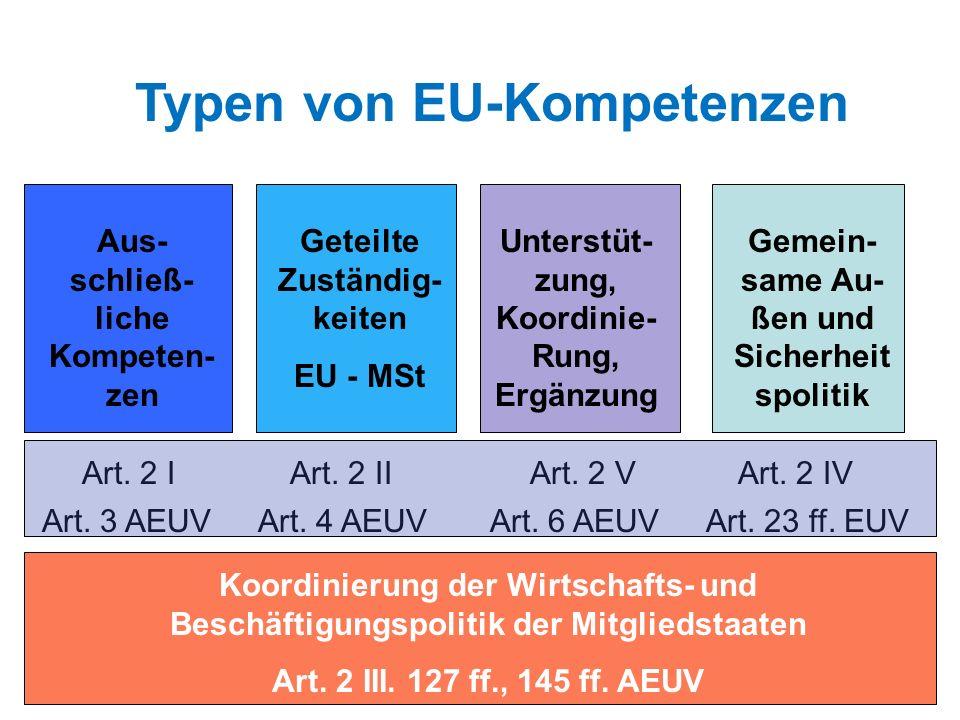 Typen von EU-Kompetenzen