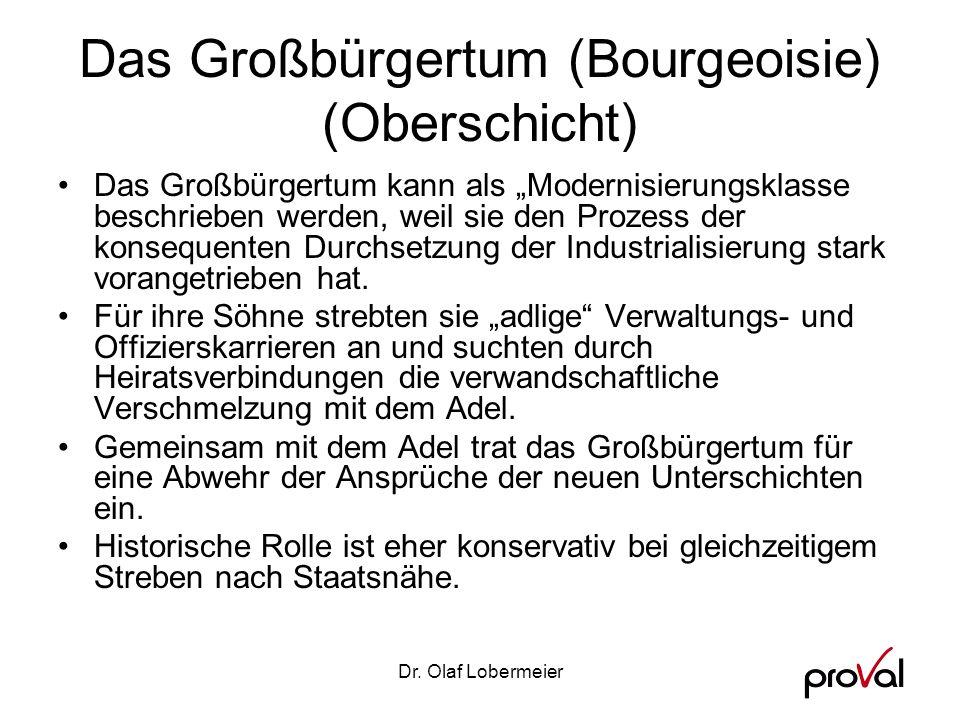 Das Großbürgertum (Bourgeoisie) (Oberschicht)