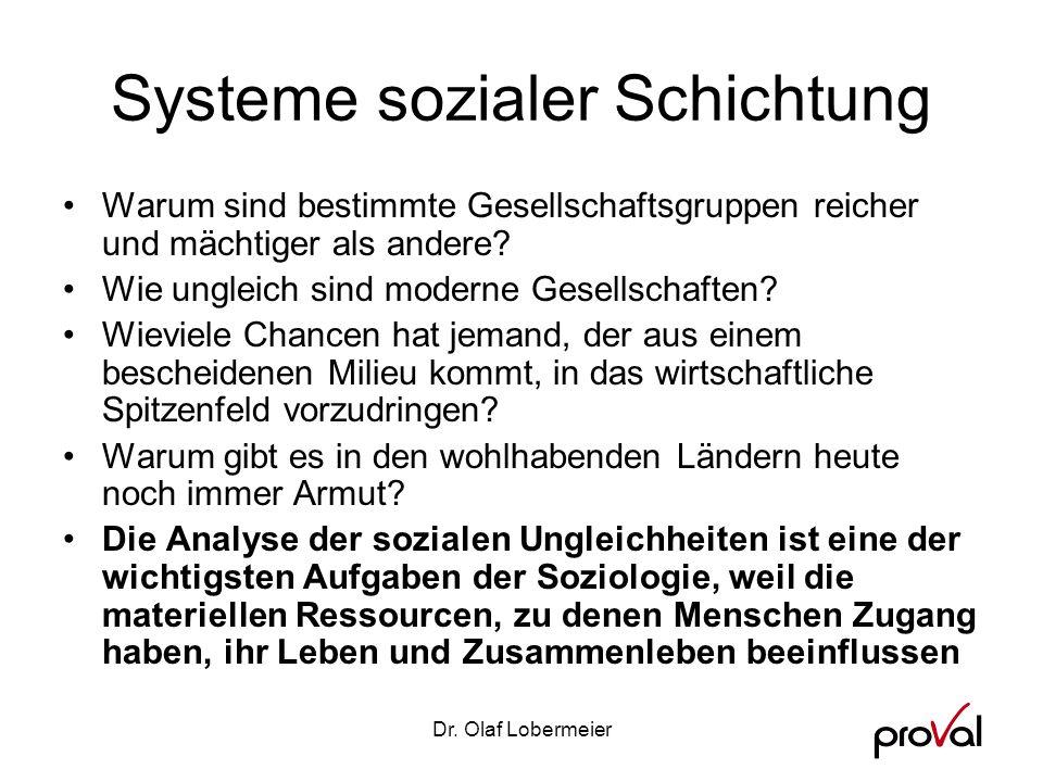 Systeme sozialer Schichtung
