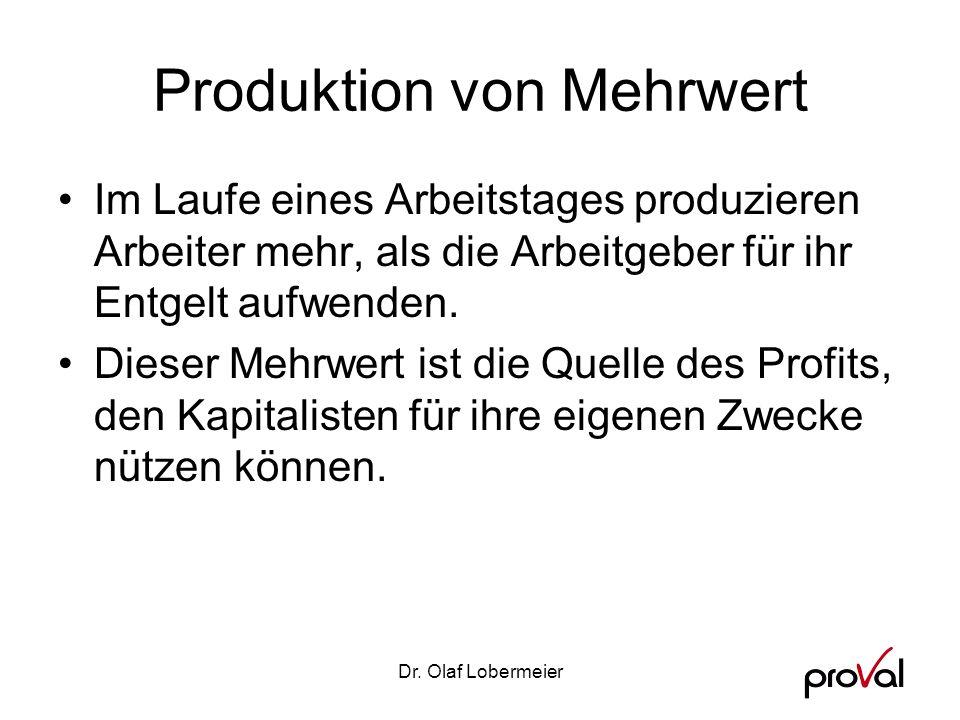 Produktion von Mehrwert