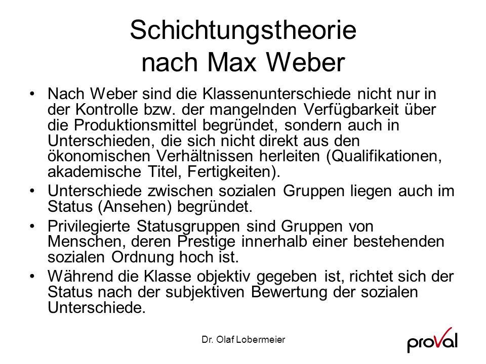 Schichtungstheorie nach Max Weber