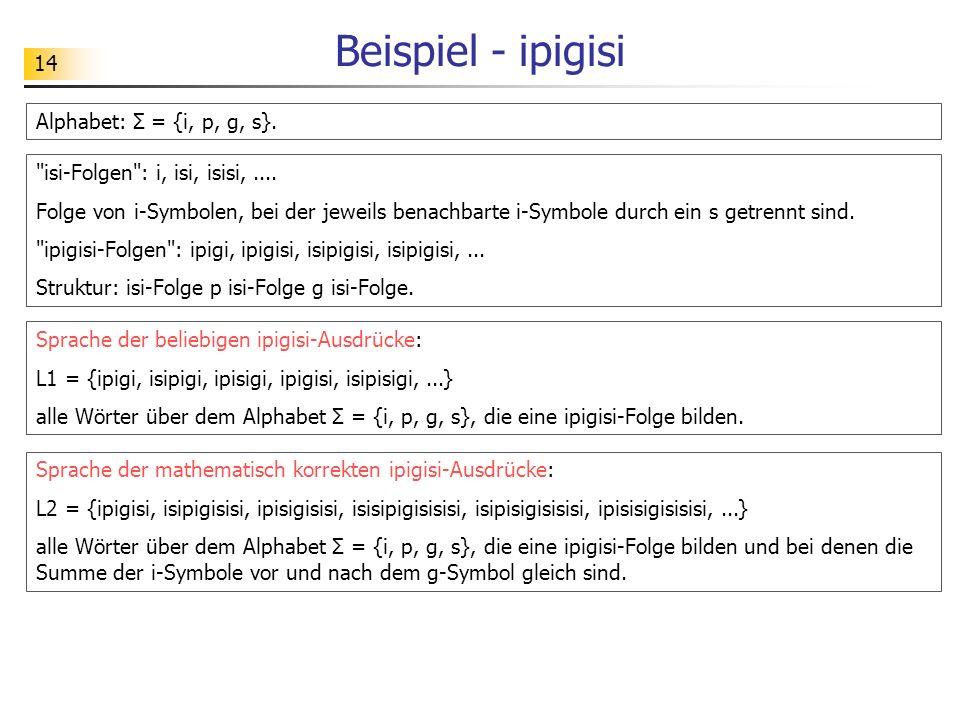 Beispiel - ipigisi Alphabet: Σ = {i, p, g, s}.