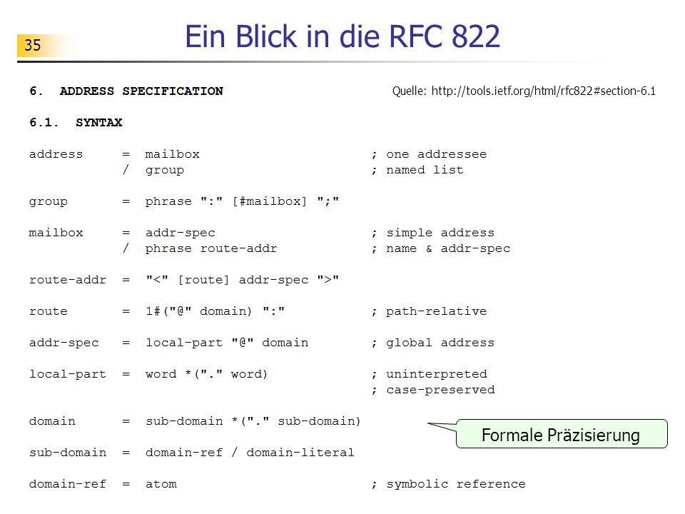Ein Blick in die RFC 822 Formale Präzisierung