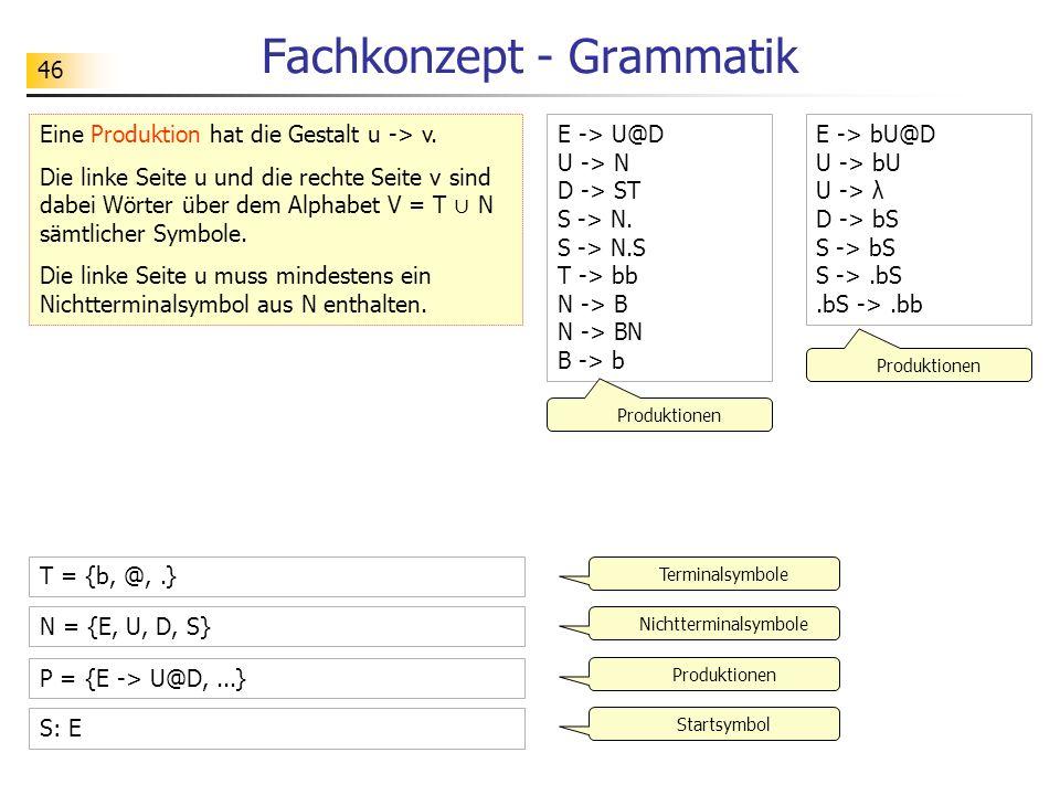 Fachkonzept - Grammatik