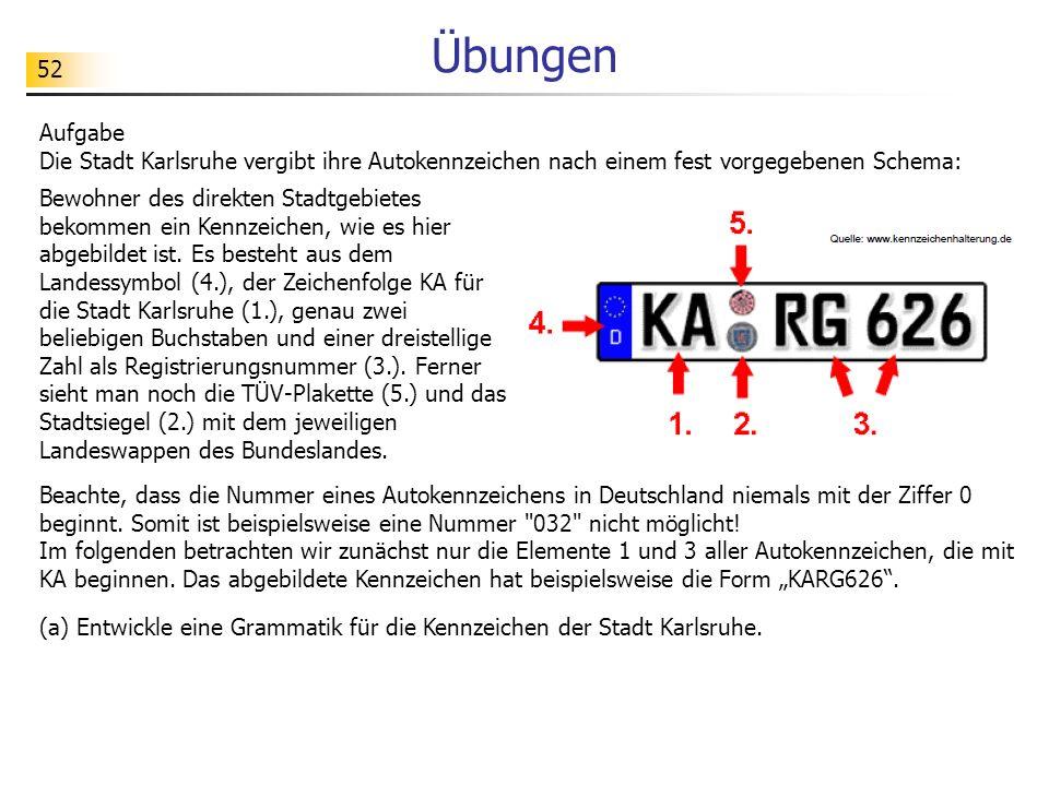 Übungen Aufgabe. Die Stadt Karlsruhe vergibt ihre Autokennzeichen nach einem fest vorgegebenen Schema: