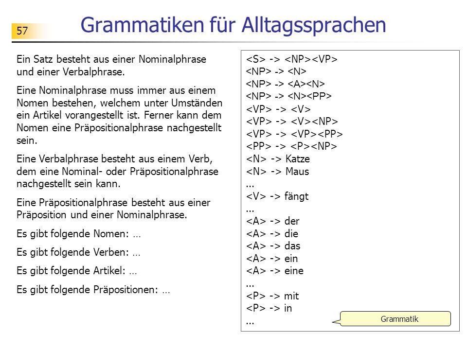 Grammatiken für Alltagssprachen