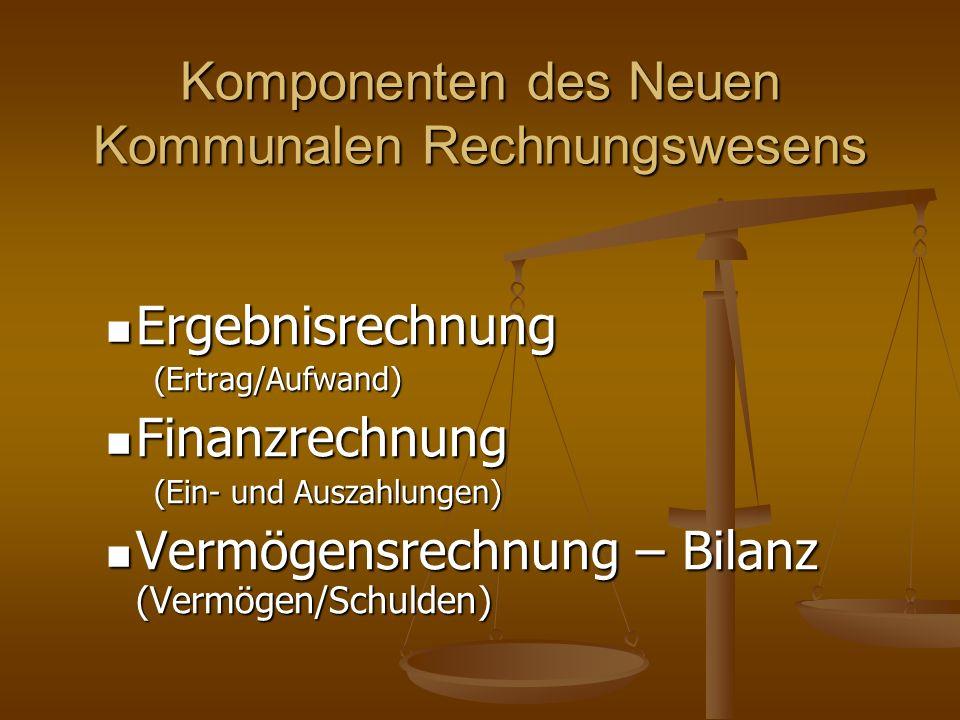 Komponenten des Neuen Kommunalen Rechnungswesens