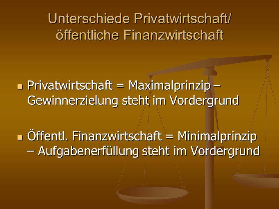 Unterschiede Privatwirtschaft/ öffentliche Finanzwirtschaft