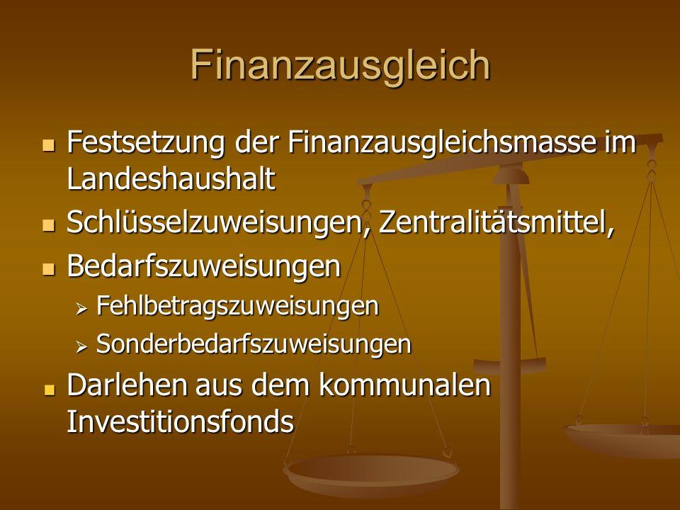 Finanzausgleich Festsetzung der Finanzausgleichsmasse im Landeshaushalt. Schlüsselzuweisungen, Zentralitätsmittel,