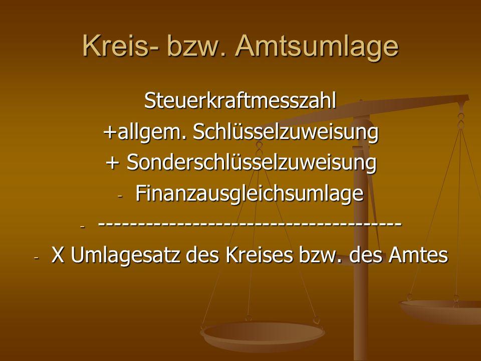 Kreis- bzw. Amtsumlage Steuerkraftmesszahl +allgem. Schlüsselzuweisung