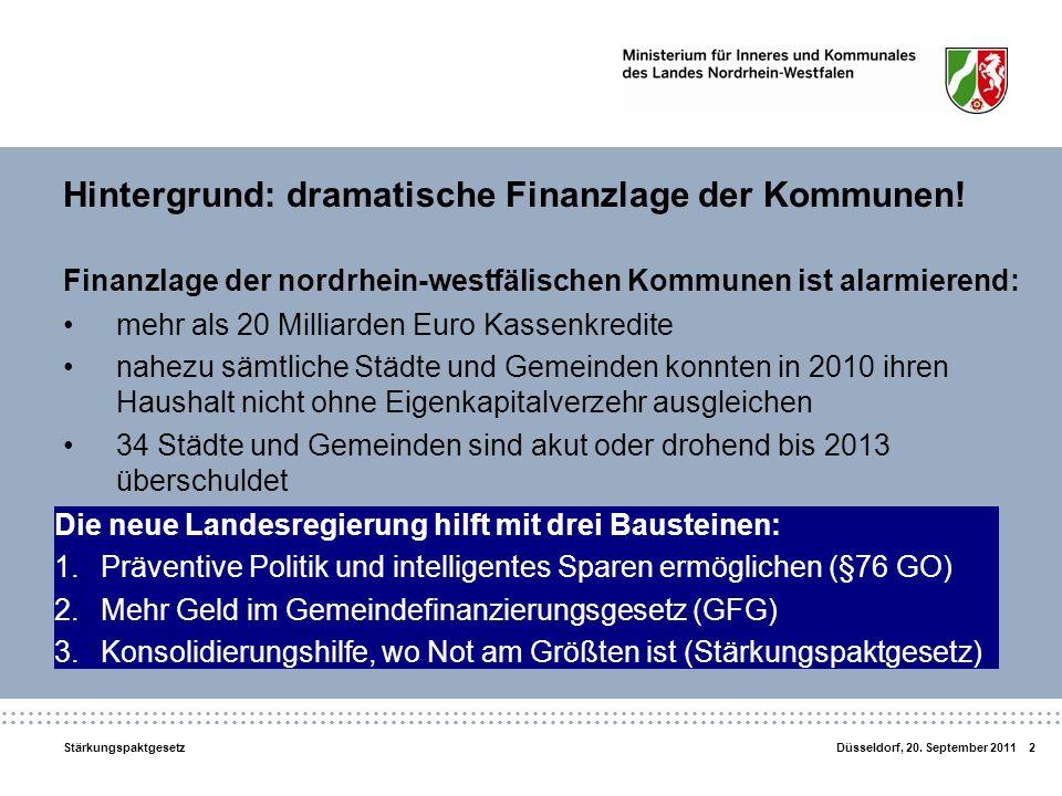 Hintergrund: dramatische Finanzlage der Kommunen!
