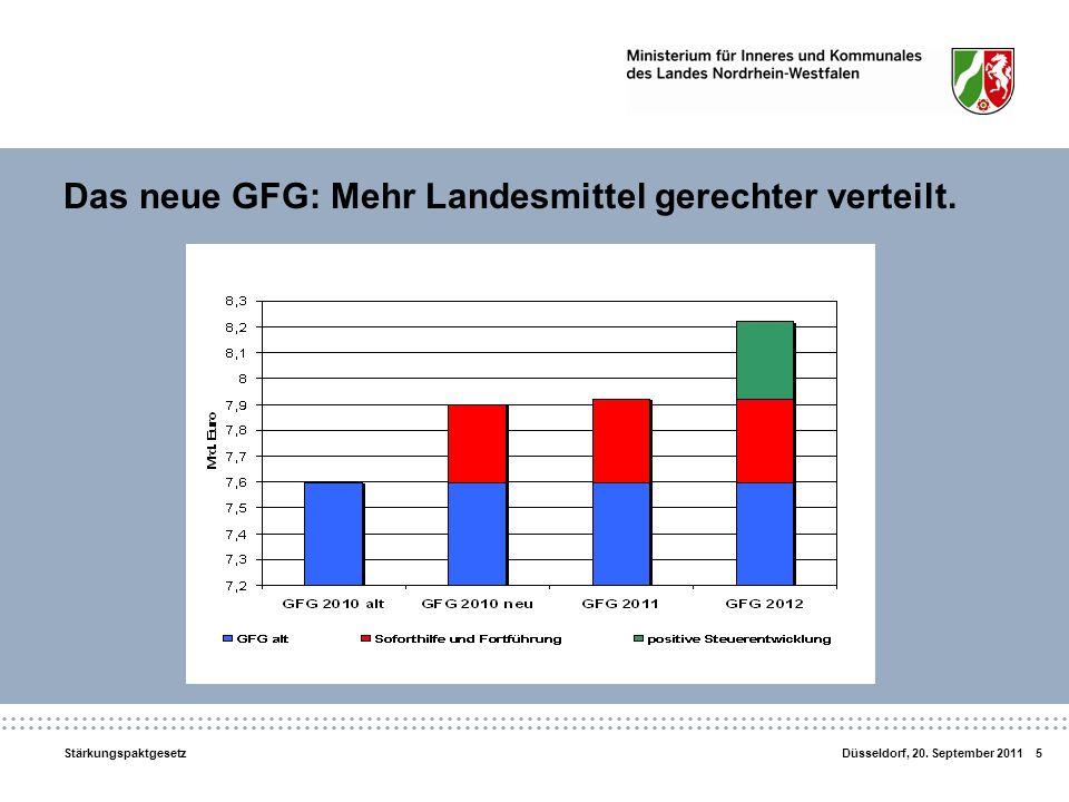 Das neue GFG: Mehr Landesmittel gerechter verteilt.