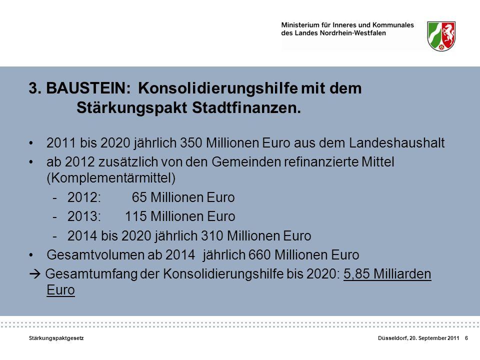 3. BAUSTEIN: Konsolidierungshilfe mit dem Stärkungspakt Stadtfinanzen.