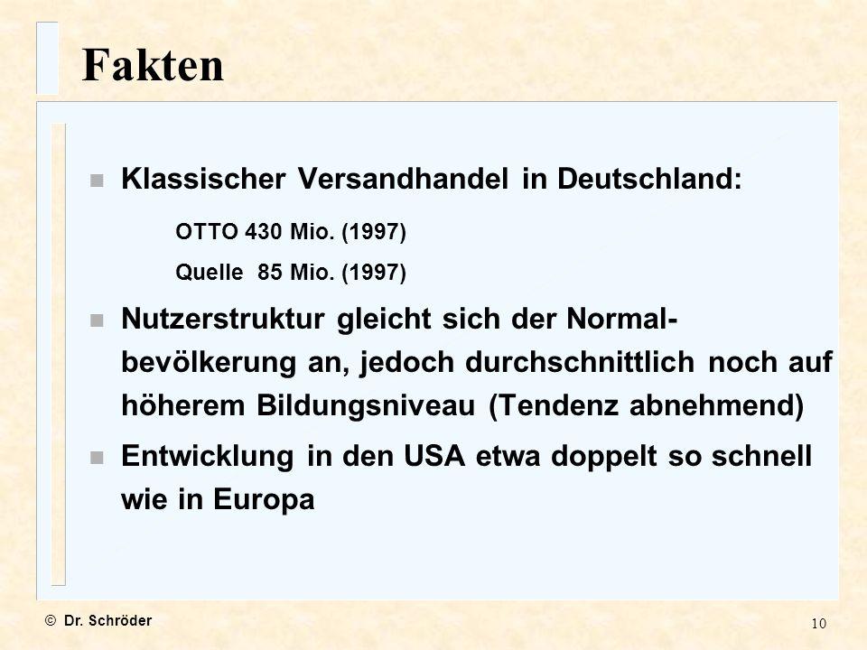 Fakten Klassischer Versandhandel in Deutschland: OTTO 430 Mio. (1997)