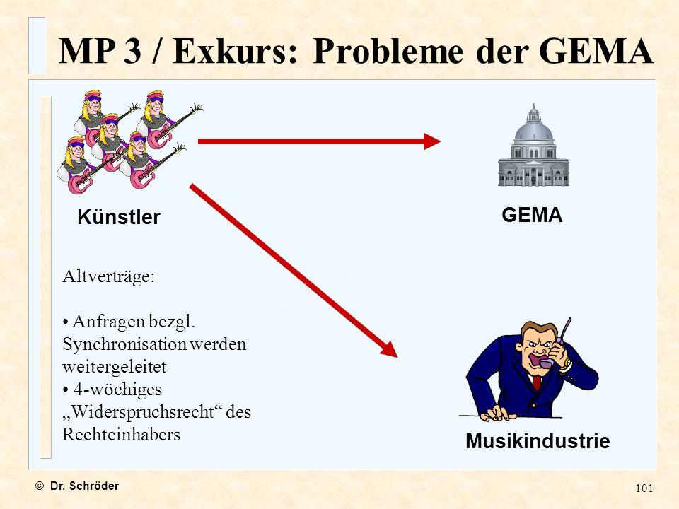 MP 3 / Exkurs: Probleme der GEMA