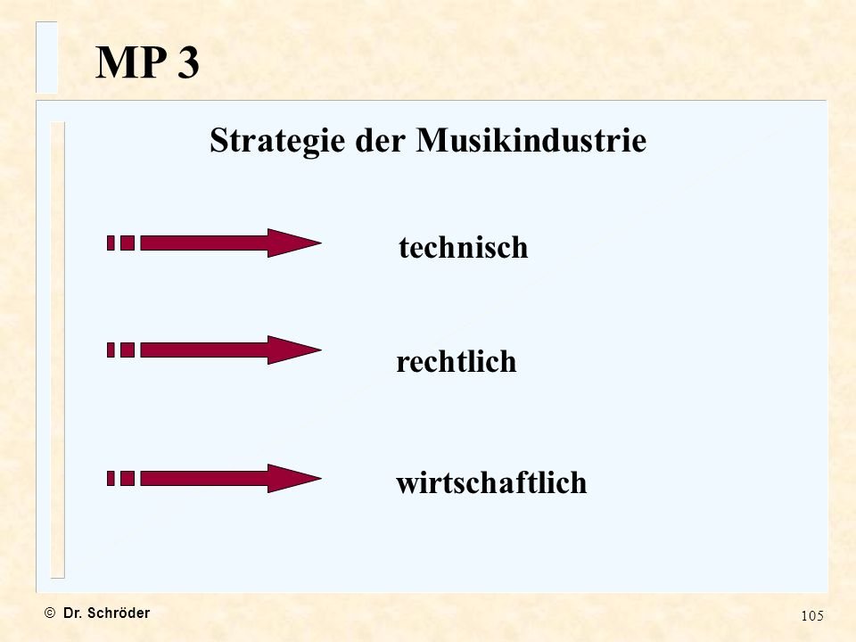 Strategie der Musikindustrie