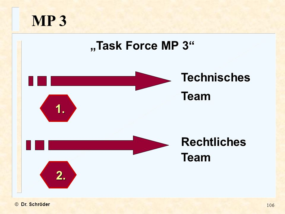 "MP 3 ""Task Force MP 3 Technisches Team 1. Rechtliches Team 2."