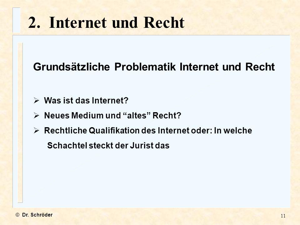 2. Internet und Recht Grundsätzliche Problematik Internet und Recht