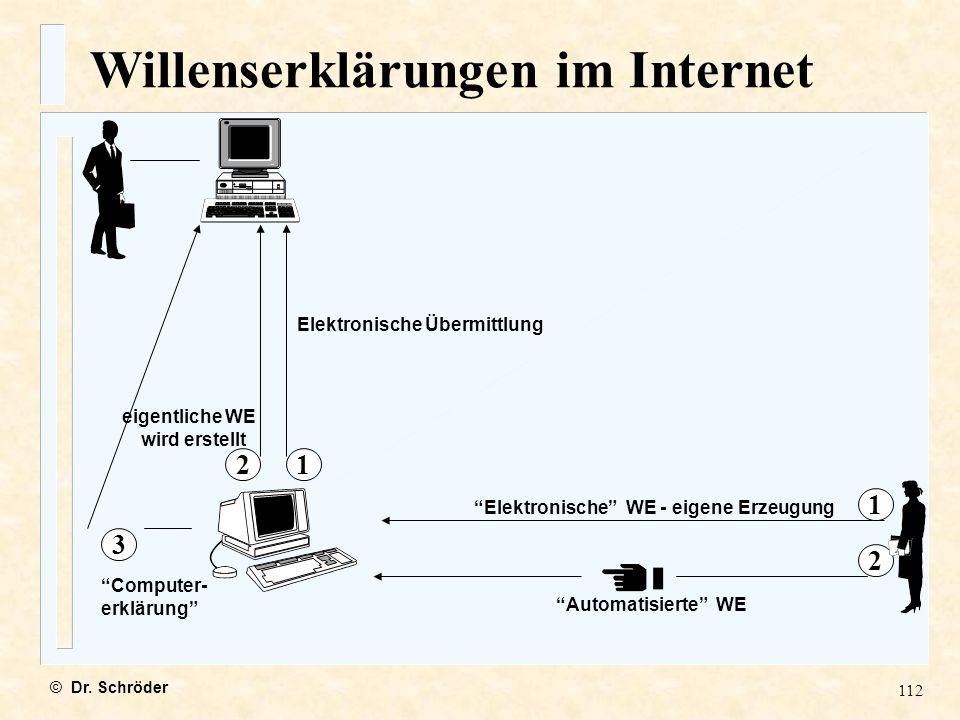 Willenserklärungen im Internet