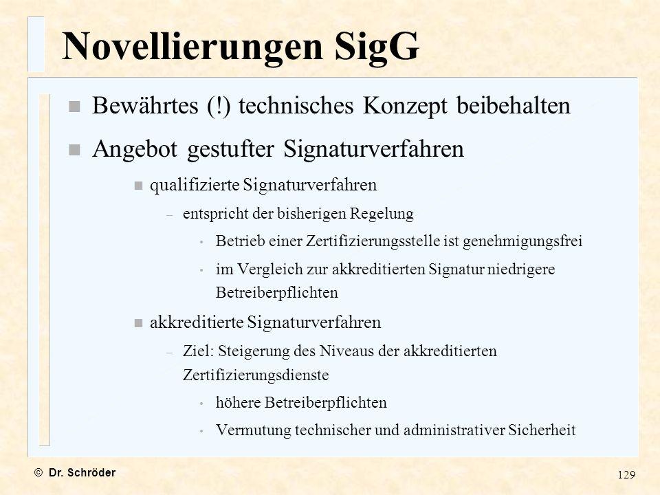 Novellierungen SigG Bewährtes (!) technisches Konzept beibehalten