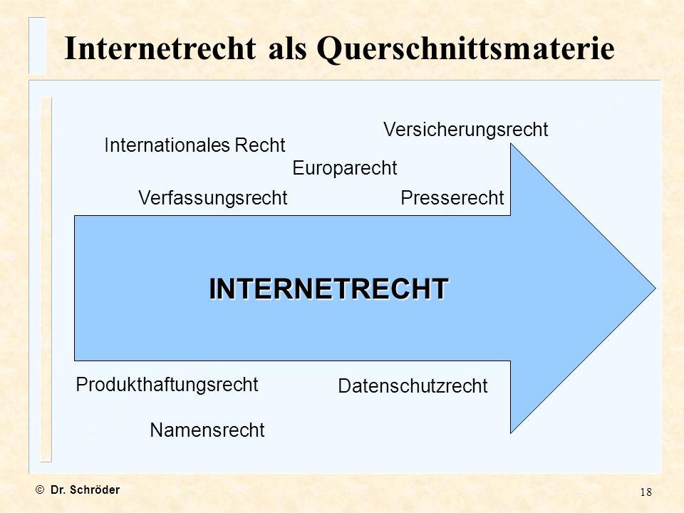 Internetrecht als Querschnittsmaterie