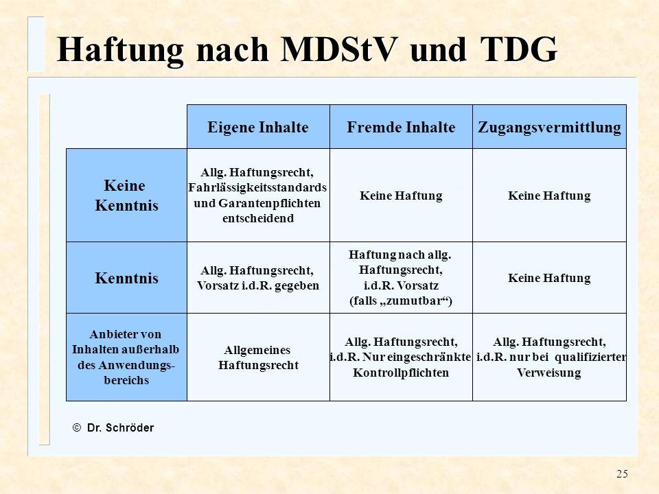 Haftung nach MDStV und TDG