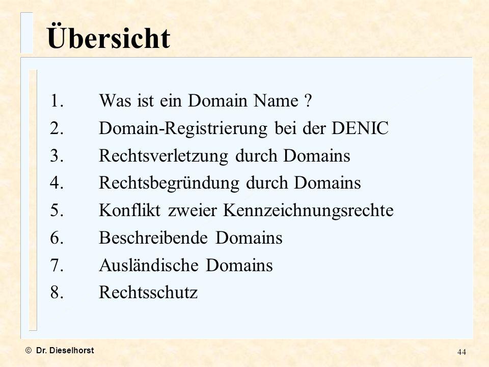 Übersicht 1. Was ist ein Domain Name