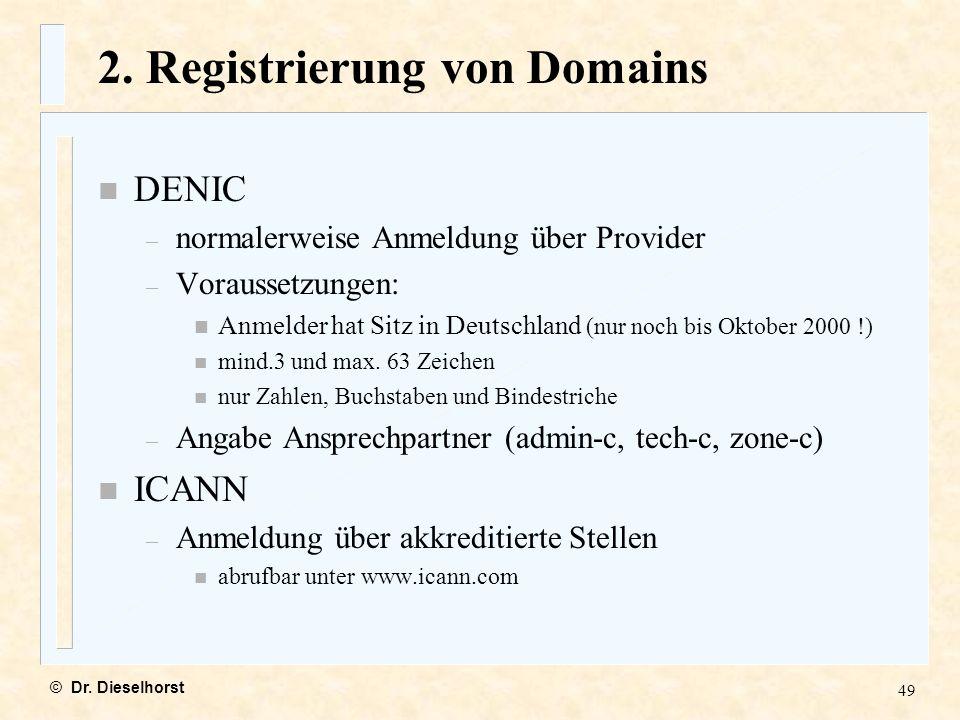 2. Registrierung von Domains