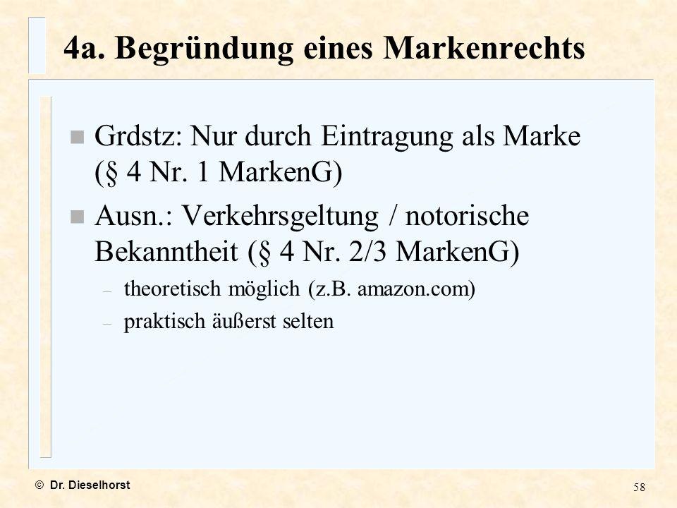 4a. Begründung eines Markenrechts