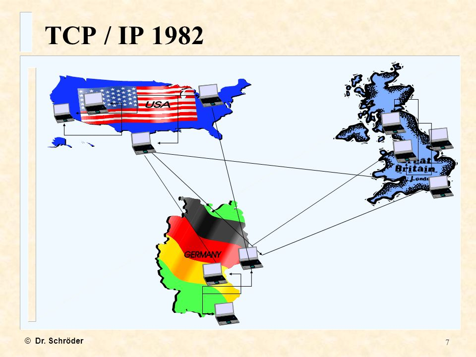 TCP / IP 1982 © Dr. Schröder