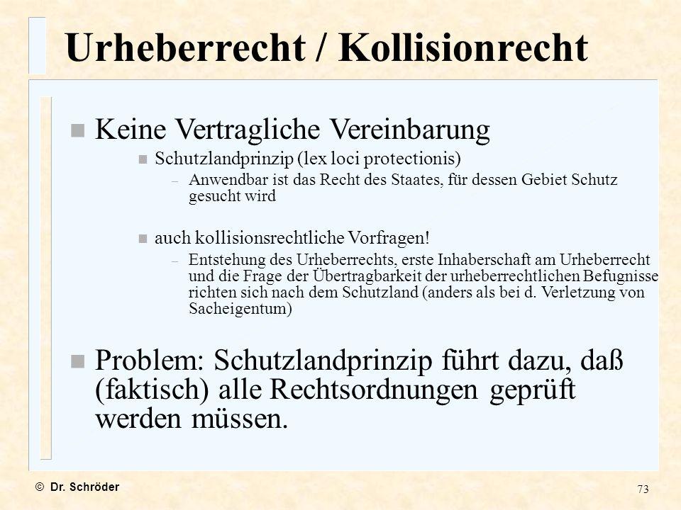 Urheberrecht / Kollisionrecht