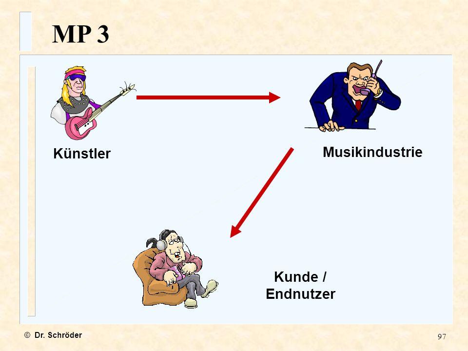 MP 3 Künstler Musikindustrie Kunde / Endnutzer © Dr. Schröder