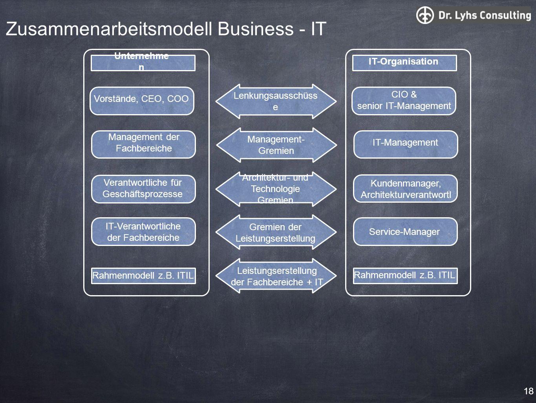 Zusammenarbeitsmodell Business - IT