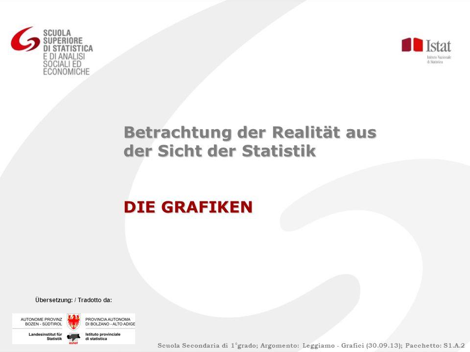 Betrachtung der Realität aus der Sicht der Statistik DIE GRAFIKEN